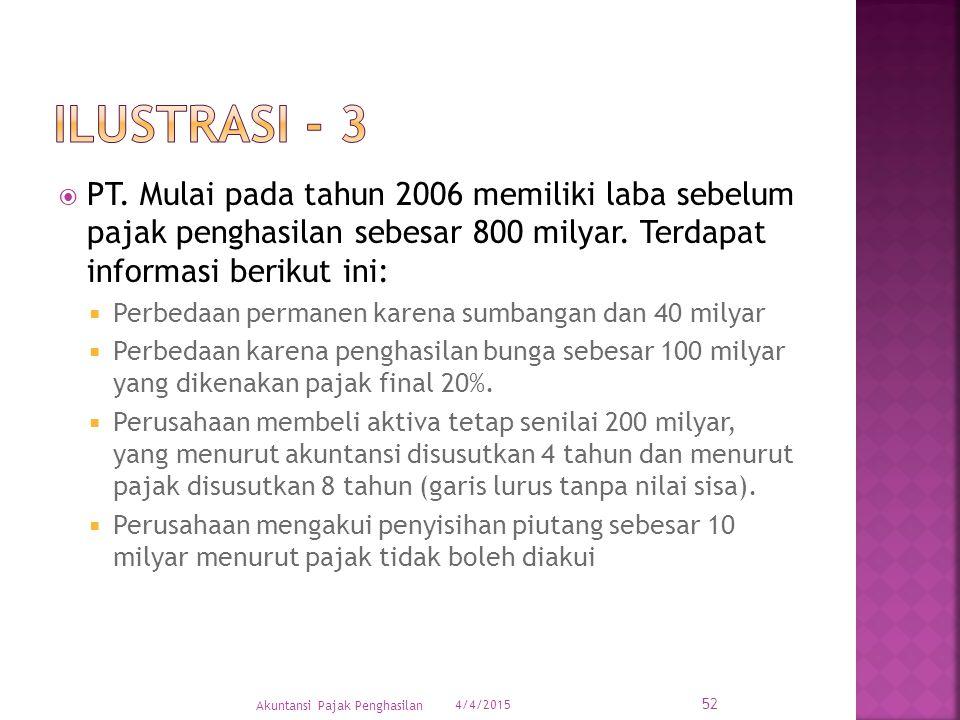  PT. Mulai pada tahun 2006 memiliki laba sebelum pajak penghasilan sebesar 800 milyar. Terdapat informasi berikut ini:  Perbedaan permanen karena su
