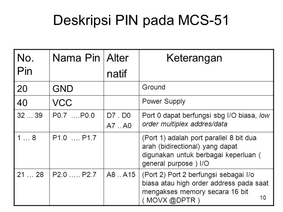 10 Deskripsi PIN pada MCS-51 No.