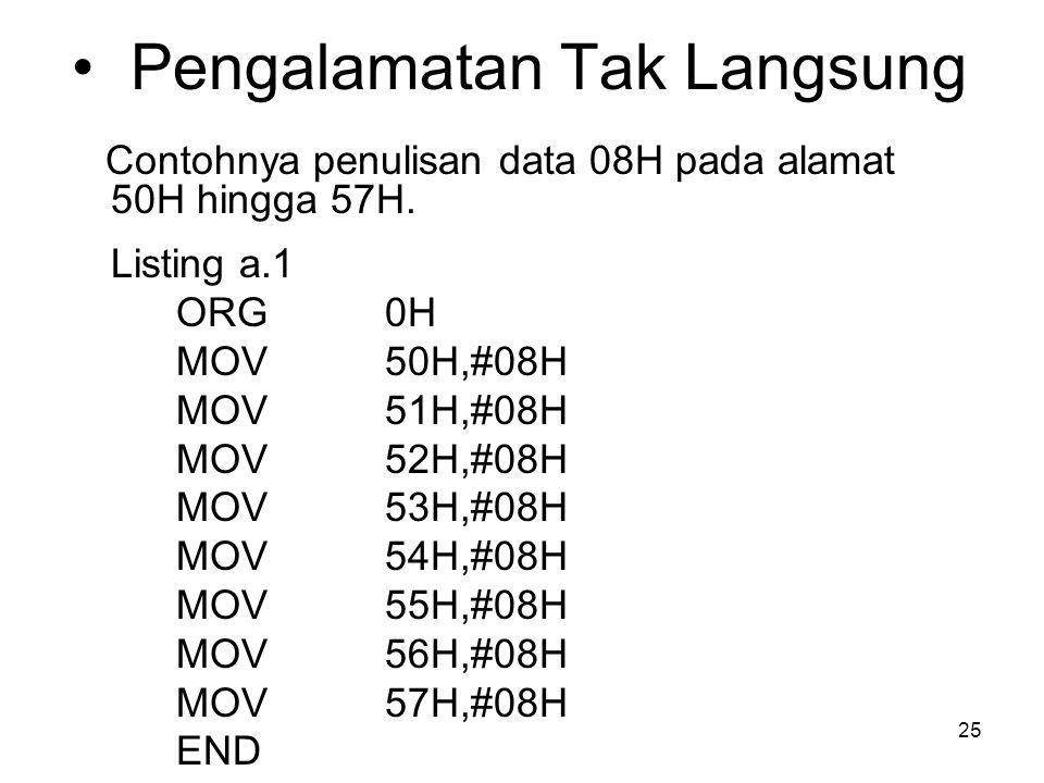 25 Pengalamatan Tak Langsung Contohnya penulisan data 08H pada alamat 50H hingga 57H.