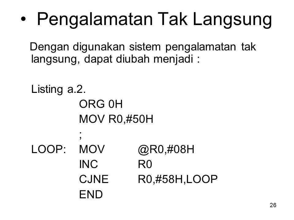 26 Pengalamatan Tak Langsung Dengan digunakan sistem pengalamatan tak langsung, dapat diubah menjadi : Listing a.2.