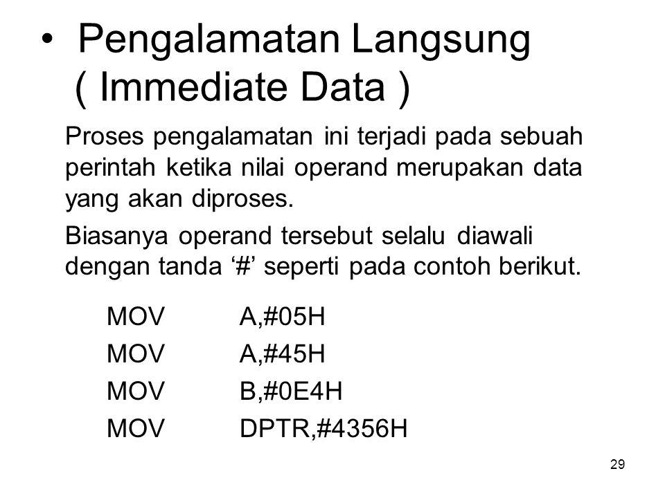 29 Pengalamatan Langsung ( Immediate Data ) Proses pengalamatan ini terjadi pada sebuah perintah ketika nilai operand merupakan data yang akan diproses.