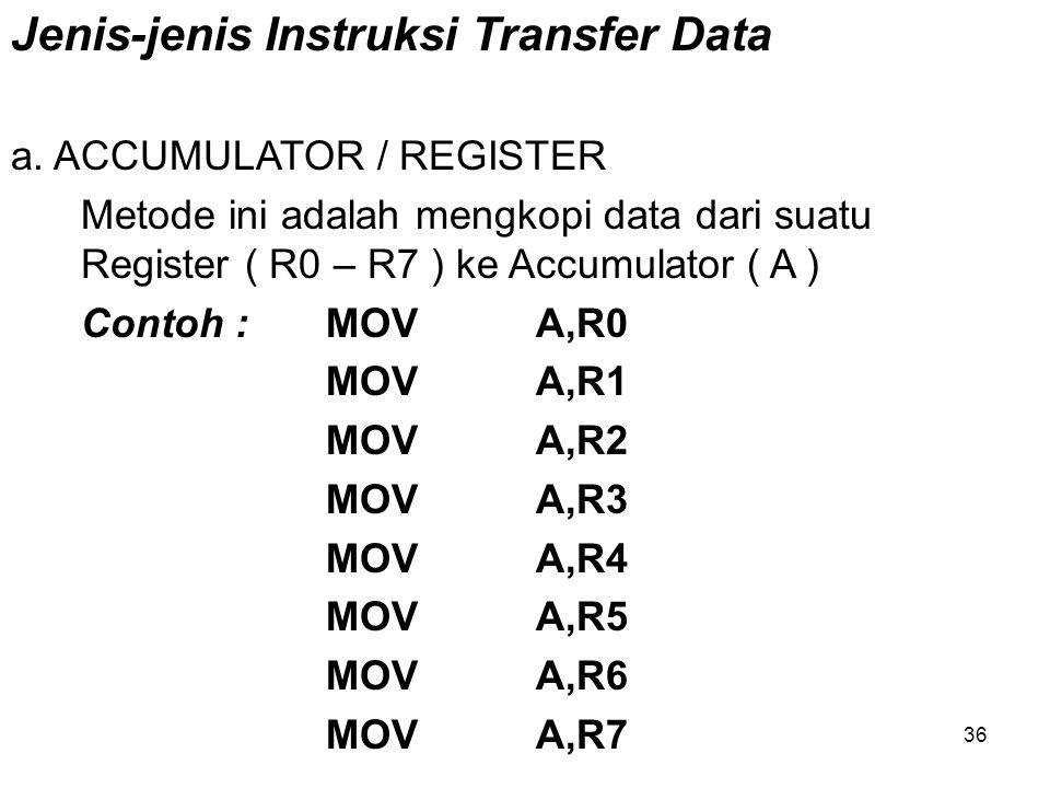 36 Jenis-jenis Instruksi Transfer Data a.