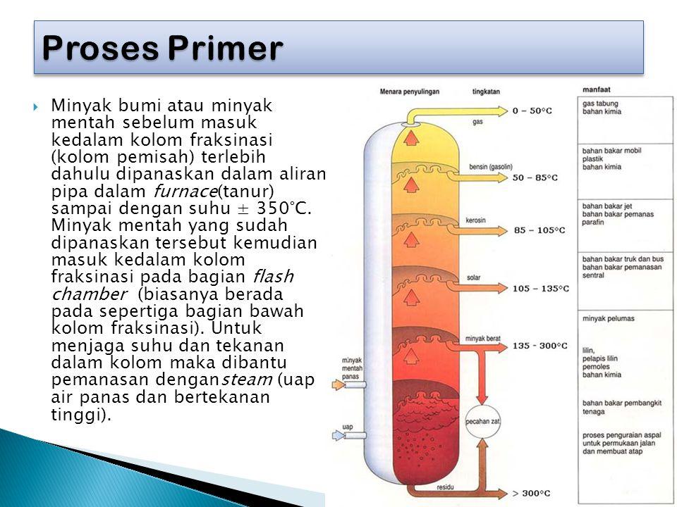  Minyak bumi atau minyak mentah sebelum masuk kedalam kolom fraksinasi (kolom pemisah) terlebih dahulu dipanaskan dalam aliran pipa dalam furnace(tan