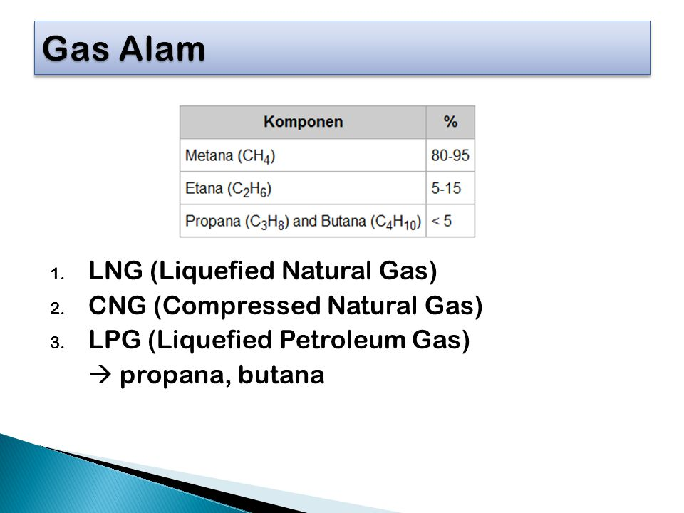 1. LNG (Liquefied Natural Gas) 2. CNG (Compressed Natural Gas) 3. LPG (Liquefied Petroleum Gas)  propana, butana