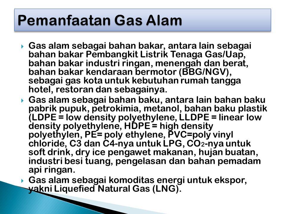  Gas alam sebagai bahan bakar, antara lain sebagai bahan bakar Pembangkit Listrik Tenaga Gas/Uap, bahan bakar industri ringan, menengah dan berat, ba