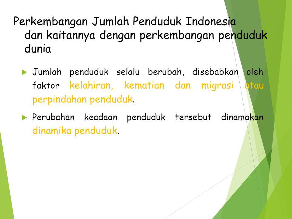 Perkembangan Jumlah Penduduk Indonesia dan kaitannya dengan perkembangan penduduk dunia  Jumlah penduduk selalu berubah, disebabkan oleh faktor kelah