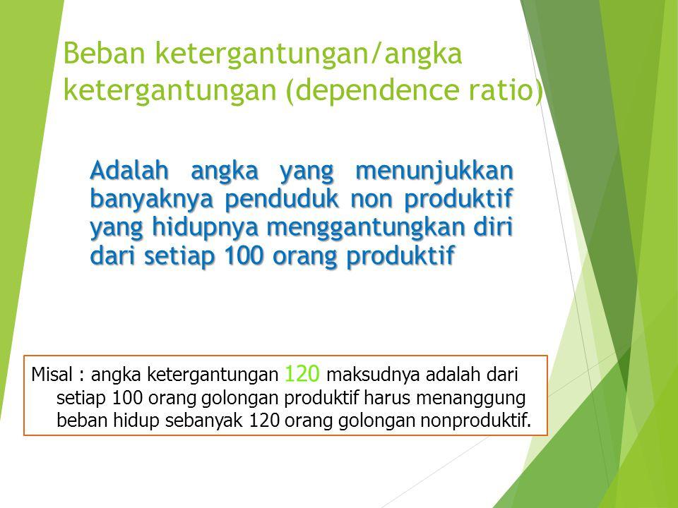 Beban ketergantungan/angka ketergantungan (dependence ratio) Adalah angka yang menunjukkan banyaknya penduduk non produktif yang hidupnya menggantungk
