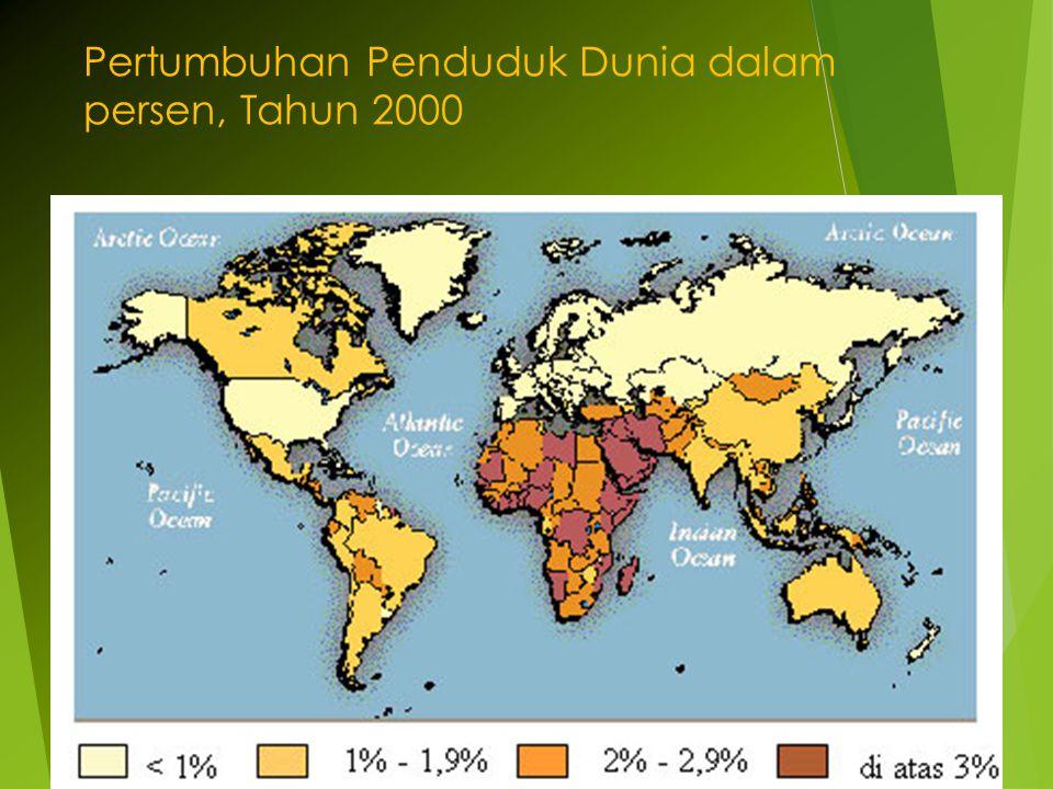 Pertumbuhan Penduduk Dunia dalam persen, Tahun 2000