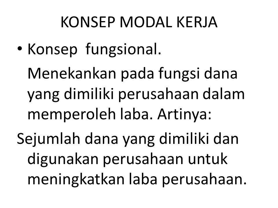JENIS MODAL KERJA Modal Kerja kotor (Gross working capital) Semua komponen yang ada di aset lancar secara keseluruhan dan sering disebut modal kerja.