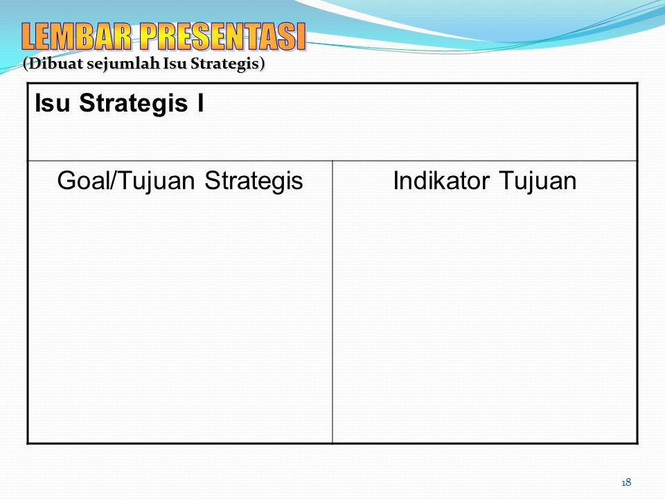 Isu Strategis I Goal/Tujuan StrategisIndikator Tujuan 18 (Dibuat sejumlah Isu Strategis)