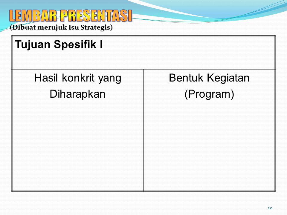 20 (Dibuat merujuk Isu Strategis) Tujuan Spesifik I Hasil konkrit yang Diharapkan Bentuk Kegiatan (Program)