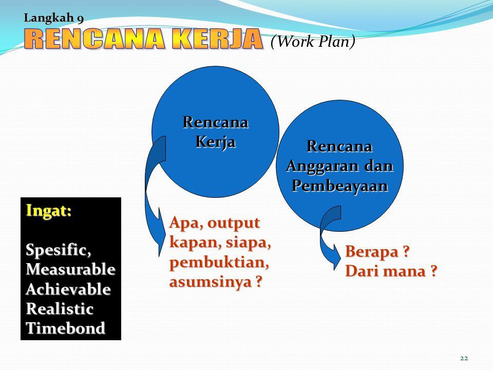 22 Langkah 9 (Work Plan) RencanaKerja Rencana Anggaran dan Pembeayaan Berapa ? Dari mana ? Apa, output kapan, siapa, pembuktian, asumsinya ? Ingat:Spe