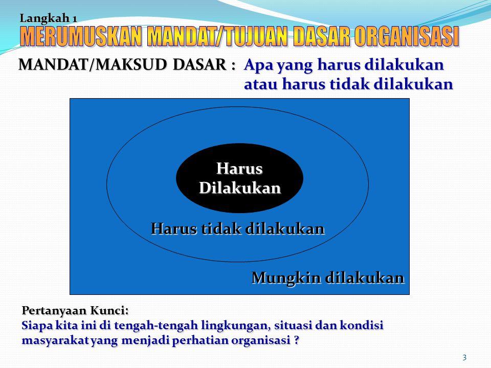 4 Langkah 2 Kejelasan analisa ini dapat membantu memperjelas mandat Pertanyaan diskusi: 1.Siapa saja yang berkepentingan (mempengaruhi dan terpengaruhi) terhadap organisasi.