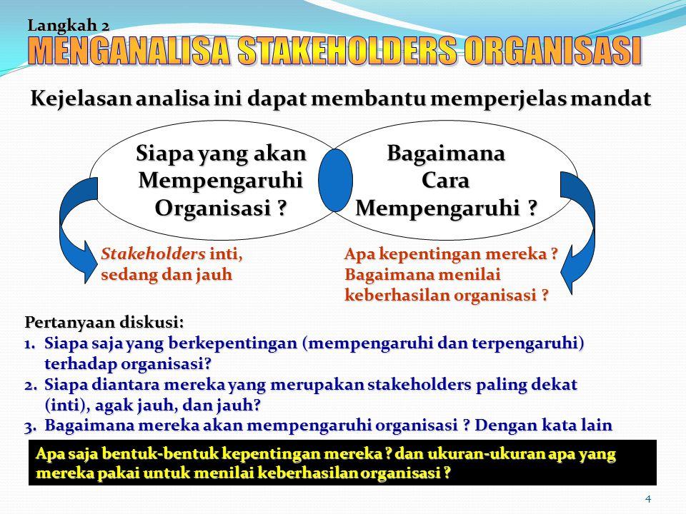 4 Langkah 2 Kejelasan analisa ini dapat membantu memperjelas mandat Pertanyaan diskusi: 1.Siapa saja yang berkepentingan (mempengaruhi dan terpengaruh