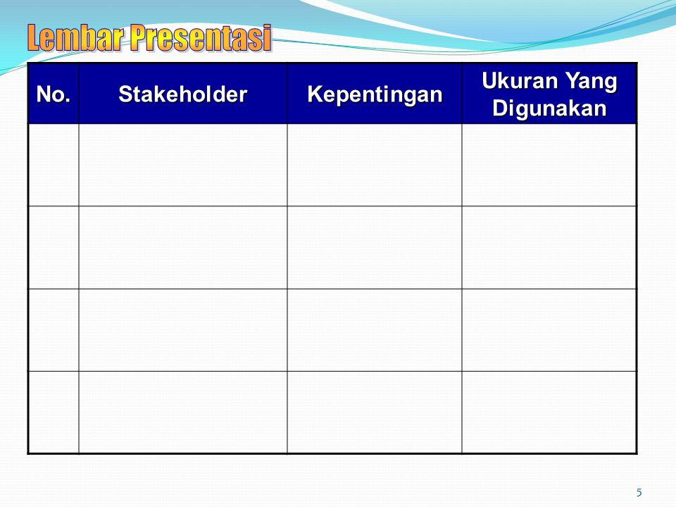 No.StakeholderKepentingan Ukuran Yang Digunakan 5