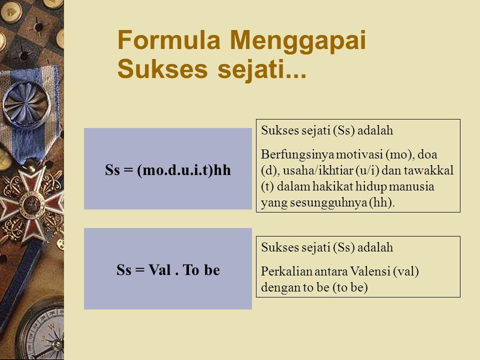Ss = (mo.d.u.i.t)hh Formula Menggapai Sukses sejati... Sukses sejati (Ss) adalah Berfungsinya motivasi (mo), doa (d), usaha/ikhtiar (u/i) dan tawakkal