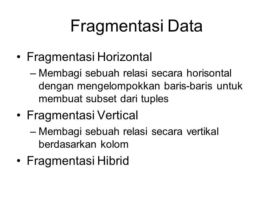 Fragmentasi Data Fragmentasi Horizontal –Membagi sebuah relasi secara horisontal dengan mengelompokkan baris-baris untuk membuat subset dari tuples Fr