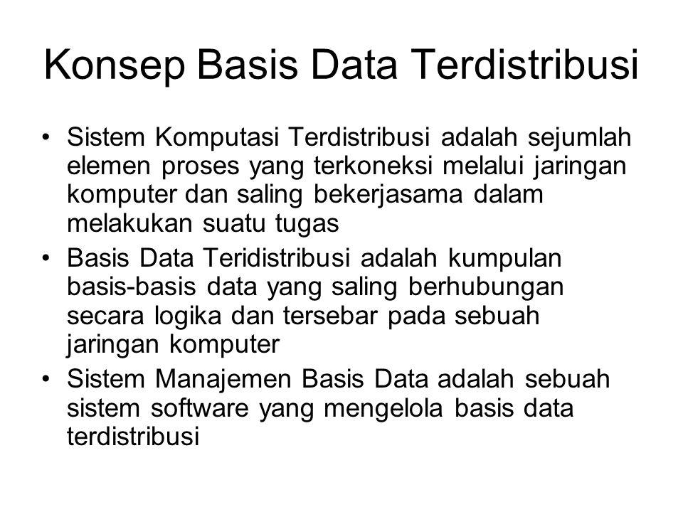 Konsep Basis Data Terdistribusi Sistem Komputasi Terdistribusi adalah sejumlah elemen proses yang terkoneksi melalui jaringan komputer dan saling bekerjasama dalam melakukan suatu tugas Basis Data Teridistribusi adalah kumpulan basis-basis data yang saling berhubungan secara logika dan tersebar pada sebuah jaringan komputer Sistem Manajemen Basis Data adalah sebuah sistem software yang mengelola basis data terdistribusi