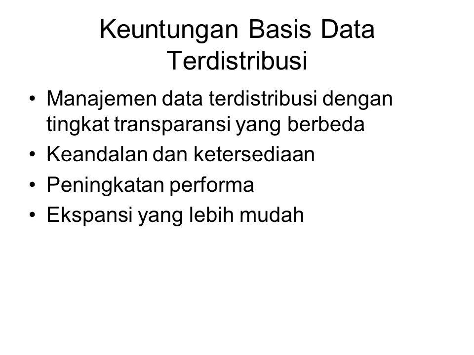 Keuntungan Basis Data Terdistribusi Manajemen data terdistribusi dengan tingkat transparansi yang berbeda Keandalan dan ketersediaan Peningkatan perfo