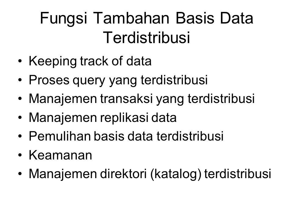 Fungsi Tambahan Basis Data Terdistribusi Keeping track of data Proses query yang terdistribusi Manajemen transaksi yang terdistribusi Manajemen replikasi data Pemulihan basis data terdistribusi Keamanan Manajemen direktori (katalog) terdistribusi