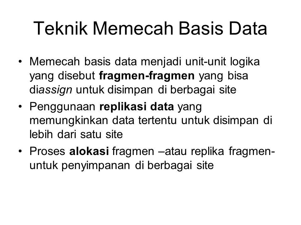 Teknik Memecah Basis Data Memecah basis data menjadi unit-unit logika yang disebut fragmen-fragmen yang bisa diassign untuk disimpan di berbagai site Penggunaan replikasi data yang memungkinkan data tertentu untuk disimpan di lebih dari satu site Proses alokasi fragmen –atau replika fragmen- untuk penyimpanan di berbagai site