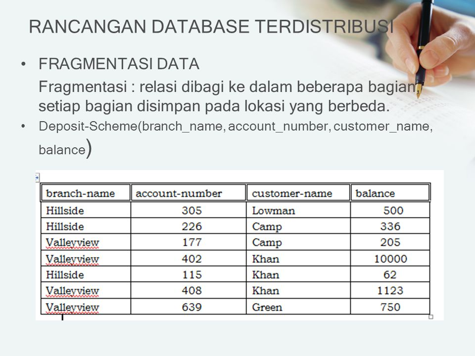 RANCANGAN DATABASE TERDISTRIBUSI FRAGMENTASI DATA Fragmentasi : relasi dibagi ke dalam beberapa bagian, setiap bagian disimpan pada lokasi yang berbed