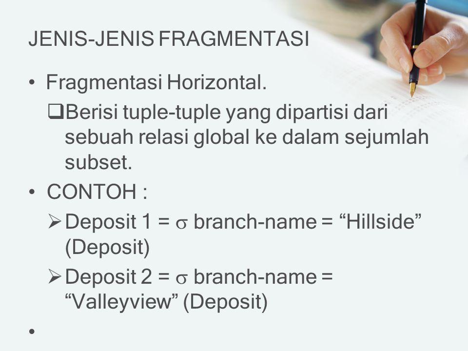 JENIS-JENIS FRAGMENTASI Fragmentasi Horizontal.  Berisi tuple-tuple yang dipartisi dari sebuah relasi global ke dalam sejumlah subset. CONTOH :  Dep