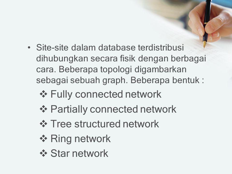 Site-site dalam database terdistribusi dihubungkan secara fisik dengan berbagai cara. Beberapa topologi digambarkan sebagai sebuah graph. Beberapa ben