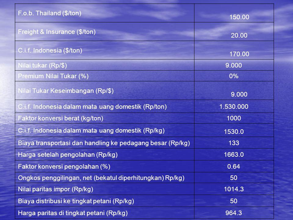 F.o.b. Thailand ($/ton) 150.00 Freight & Insurance ($/ton) 20.00 C.i.f. Indonesia ($/ton) 170.00 Nilai tukar (Rp/$)9.000 Premium Nilai Tukar (%)0% Nil