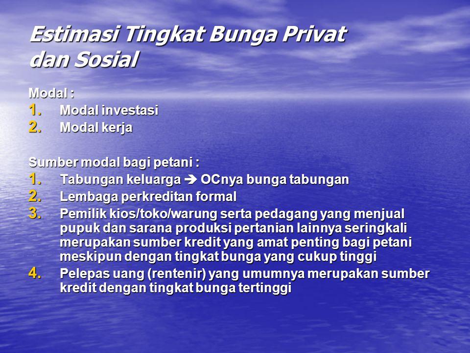 Estimasi Tingkat Bunga Privat dan Sosial Modal : 1. Modal investasi 2. Modal kerja Sumber modal bagi petani : 1. Tabungan keluarga  OCnya bunga tabun