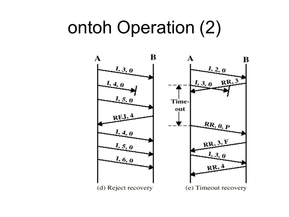 ontoh Operation (2)