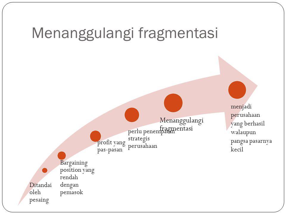 Menanggulangi fragmentasi Ditandai oleh pesaing Bargaining position yang rendah dengan pemasok profit yang pas-pasan perlu penempatan strategis perusa