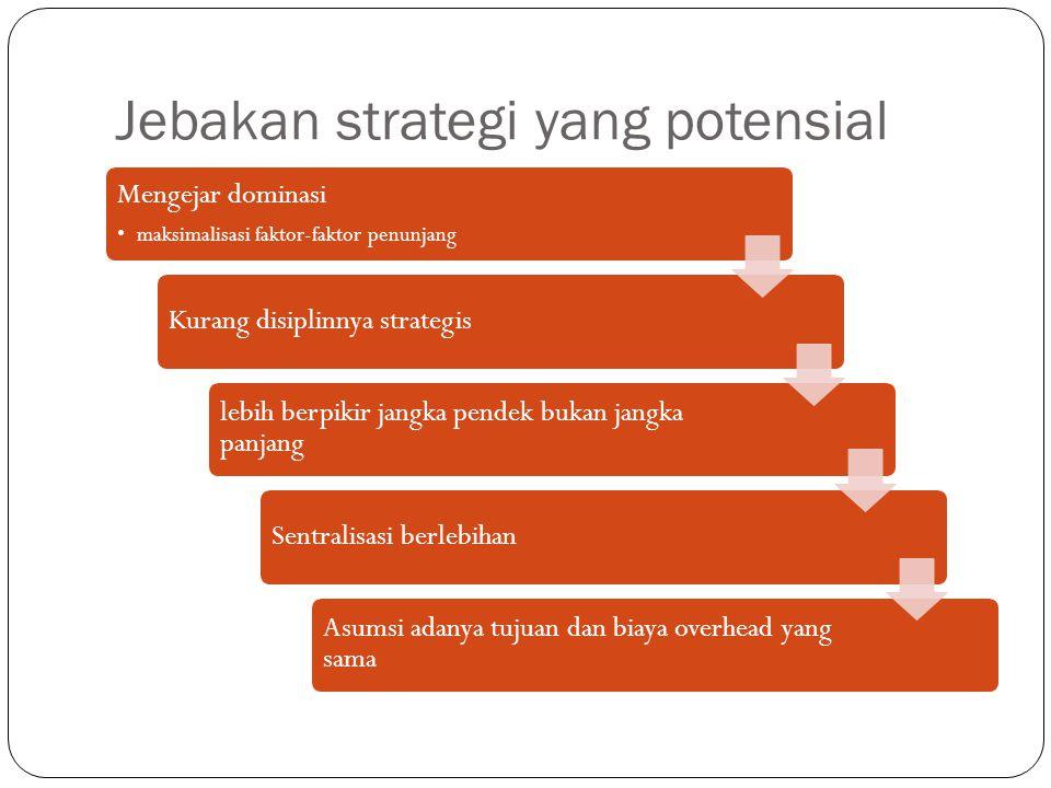 Jebakan strategi yang potensial Mengejar dominasi maksimalisasi faktor-faktor penunjang Kurang disiplinnya strategis lebih berpikir jangka pendek buka