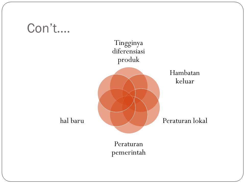 Pendekatan Umum trhadap Konsolidasi Skala ekonomi atau kurva pengalaman Inovasi/teknologi pada salah satu bidang Standarisasi kebutuhan pasar Kebutuhan pasar yang beragam Penciptaan produk yang menyatukan selera pembeli netralisasi Menetralisir aspek-aspek yang meyebabkan industri terfragmentasi