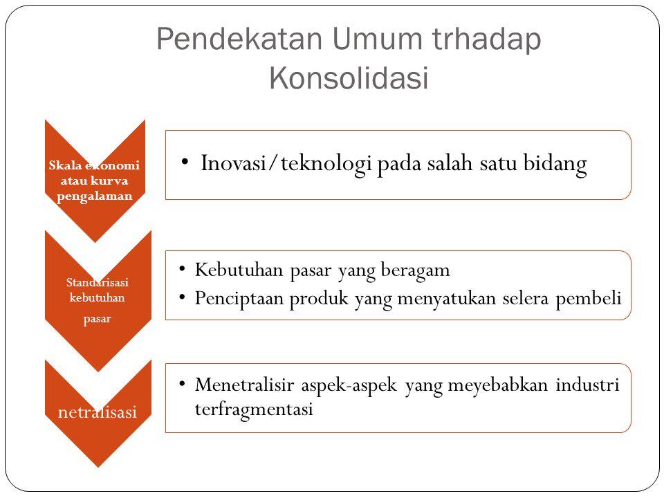 Pendekatan Umum trhadap Konsolidasi Skala ekonomi atau kurva pengalaman Inovasi/teknologi pada salah satu bidang Standarisasi kebutuhan pasar Kebutuha