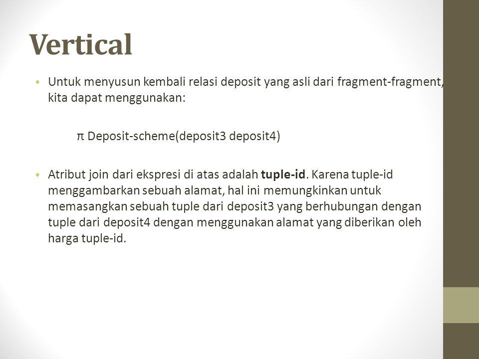 Vertical Untuk menyusun kembali relasi deposit yang asli dari fragment-fragment, kita dapat menggunakan: π Deposit-scheme(deposit3 deposit4) Atribut j