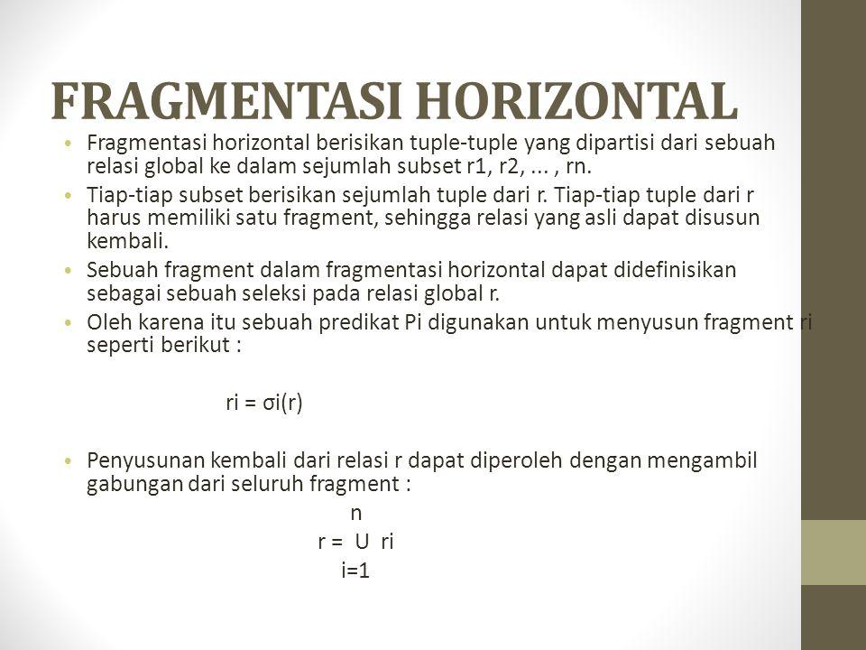 FRAGMENTASI HORIZONTAL Fragmentasi horizontal berisikan tuple-tuple yang dipartisi dari sebuah relasi global ke dalam sejumlah subset r1, r2,..., rn.