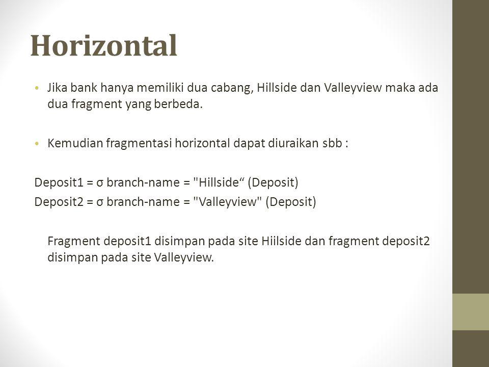 Horizontal Jika bank hanya memiliki dua cabang, Hillside dan Valleyview maka ada dua fragment yang berbeda. Kemudian fragmentasi horizontal dapat diur
