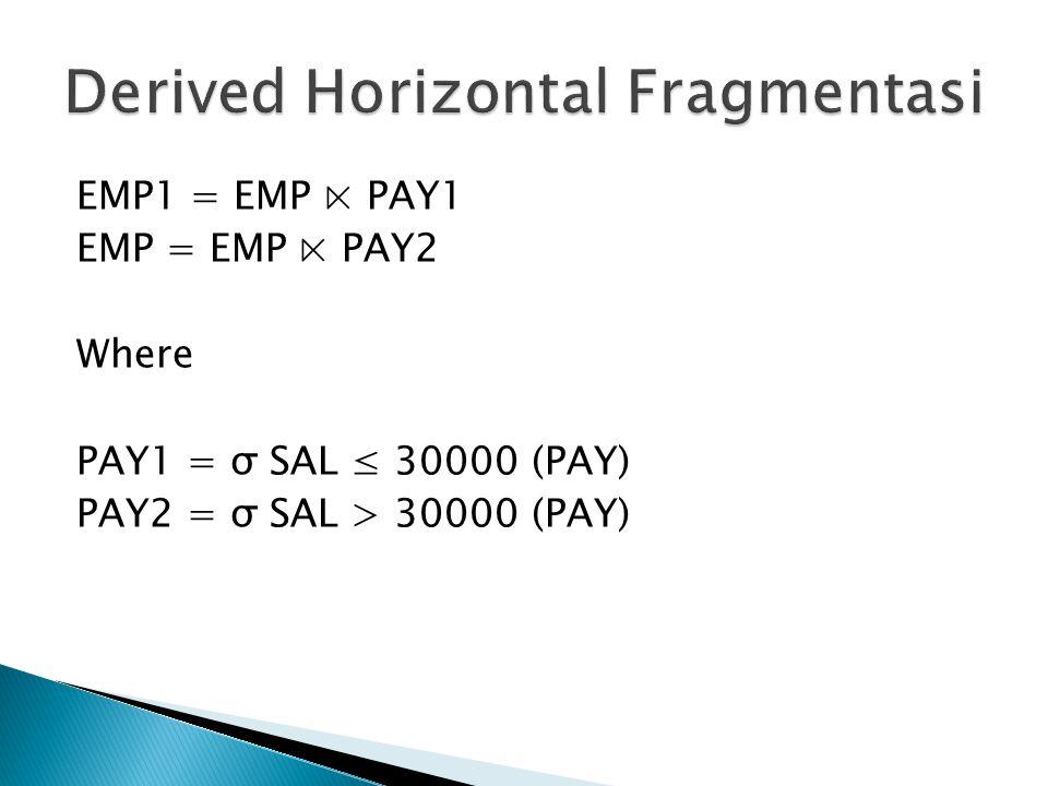 EMP1 = EMP ⋉ PAY1 EMP = EMP ⋉ PAY2 Where PAY1 = σ SAL ≤ 30000 (PAY) PAY2 = σ SAL > 30000 (PAY)