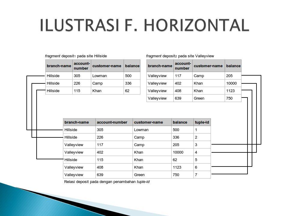 TITLESAL Elect.Eng40000 Syst. Anal34000 Mech. Eng27000 Programmer24000 ENOENAMETITLE E1J.