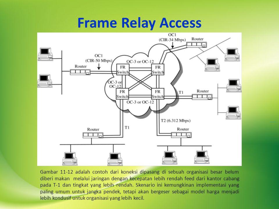 Frame Relay Access Gambar 11-12 adalah contoh dari koneksi dipasang di sebuah organisasi besar belum diberi makan melalui jaringan dengan kecepatan lebih rendah feed dari kantor cabang pada T-1 dan tingkat yang lebih rendah.