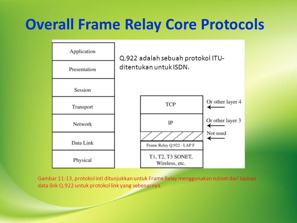 Overall Frame Relay Core Protocols Q.922 adalah sebuah protokol ITU- ditentukan untuk ISDN. Gambar 11-13, protokol inti ditunjukkan untuk Frame Relay