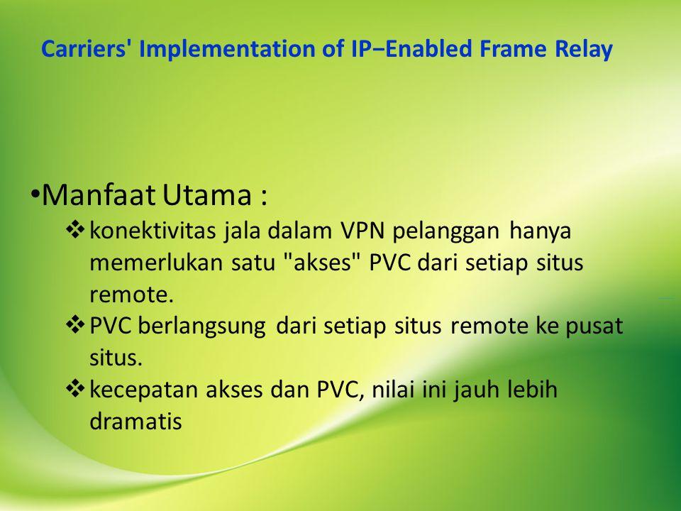Carriers Implementation of IP−Enabled Frame Relay Manfaat Utama :  konektivitas jala dalam VPN pelanggan hanya memerlukan satu akses PVC dari setiap situs remote.