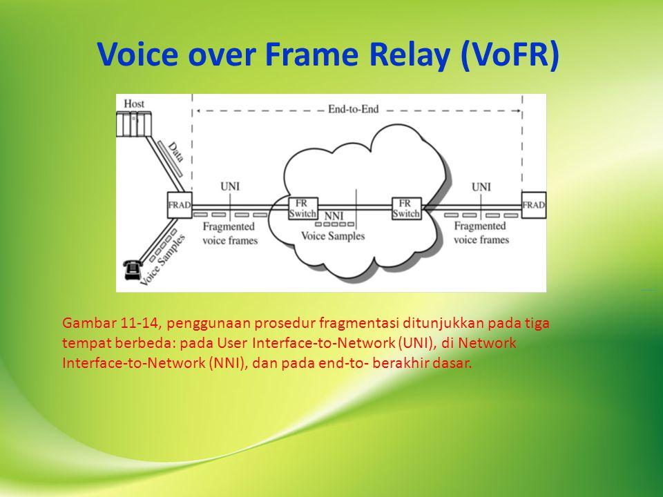 Voice over Frame Relay (VoFR) Gambar 11-14, penggunaan prosedur fragmentasi ditunjukkan pada tiga tempat berbeda: pada User Interface-to-Network (UNI), di Network Interface-to-Network (NNI), dan pada end-to- berakhir dasar.