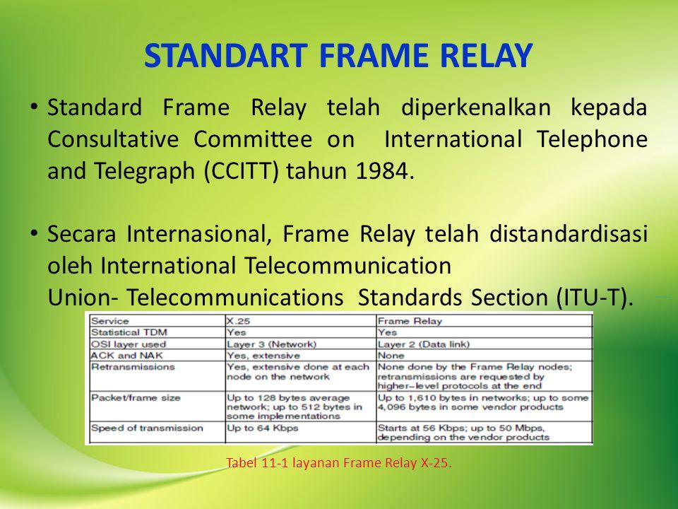 STANDART FRAME RELAY Standard Frame Relay telah diperkenalkan kepada Consultative Committee on International Telephone and Telegraph (CCITT) tahun 198