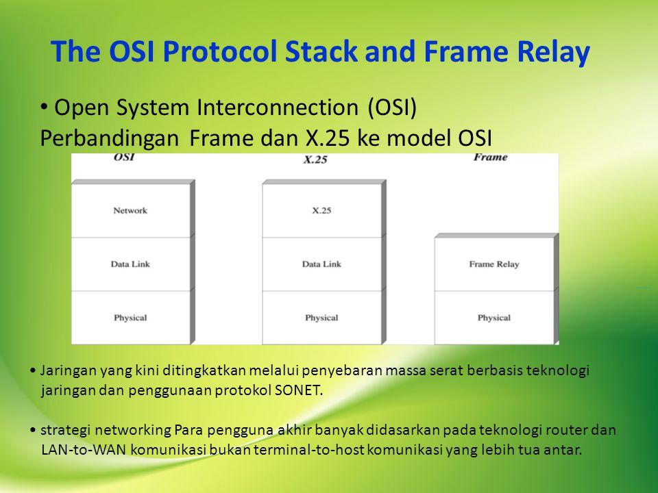 The OSI Protocol Stack and Frame Relay Open System Interconnection (OSI) Perbandingan Frame dan X.25 ke model OSI Jaringan yang kini ditingkatkan melalui penyebaran massa serat berbasis teknologi jaringan dan penggunaan protokol SONET.