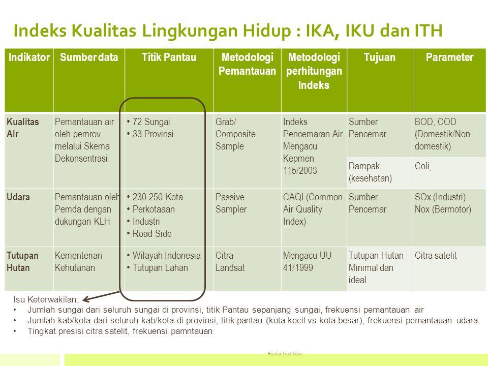 Indeks Kualitas Lingkungan Hidup : IKA, IKU dan ITH Footer text here IndikatorSumber dataTitik PantauMetodologi Pemantauan Metodologi perhitungan Inde