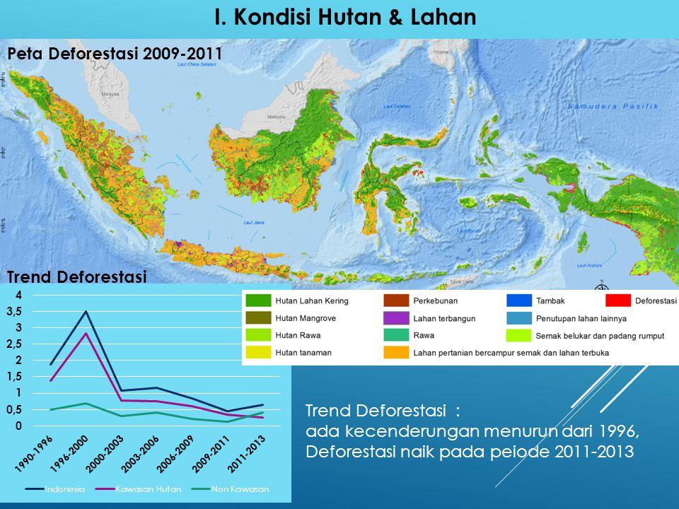 I. Kondisi Hutan & Lahan Peta Deforestasi 2009-2011 Trend Deforestasi Trend Deforestasi : ada kecenderungan menurun dari 1996, Deforestasi naik pada p
