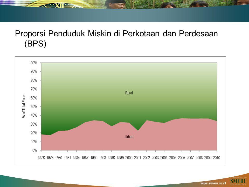 www.smeru.or.id Proporsi Penduduk Miskin di Perkotaan dan Perdesaan (BPS)