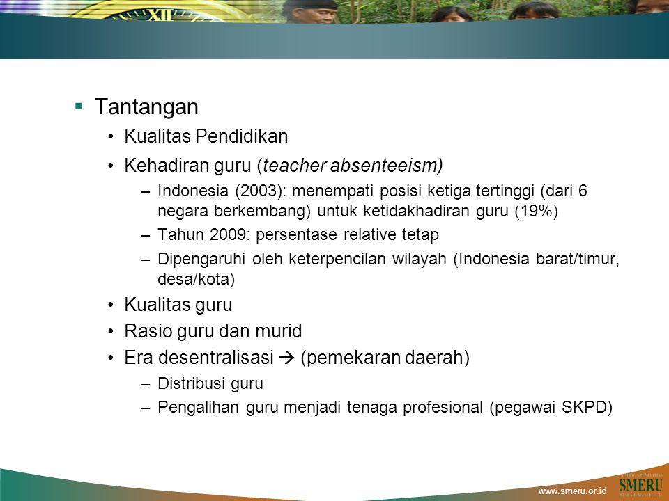 www.smeru.or.id  Tantangan Kualitas Pendidikan Kehadiran guru (teacher absenteeism) –Indonesia (2003): menempati posisi ketiga tertinggi (dari 6 negara berkembang) untuk ketidakhadiran guru (19%) –Tahun 2009: persentase relative tetap –Dipengaruhi oleh keterpencilan wilayah (Indonesia barat/timur, desa/kota) Kualitas guru Rasio guru dan murid Era desentralisasi  (pemekaran daerah) –Distribusi guru –Pengalihan guru menjadi tenaga profesional (pegawai SKPD)